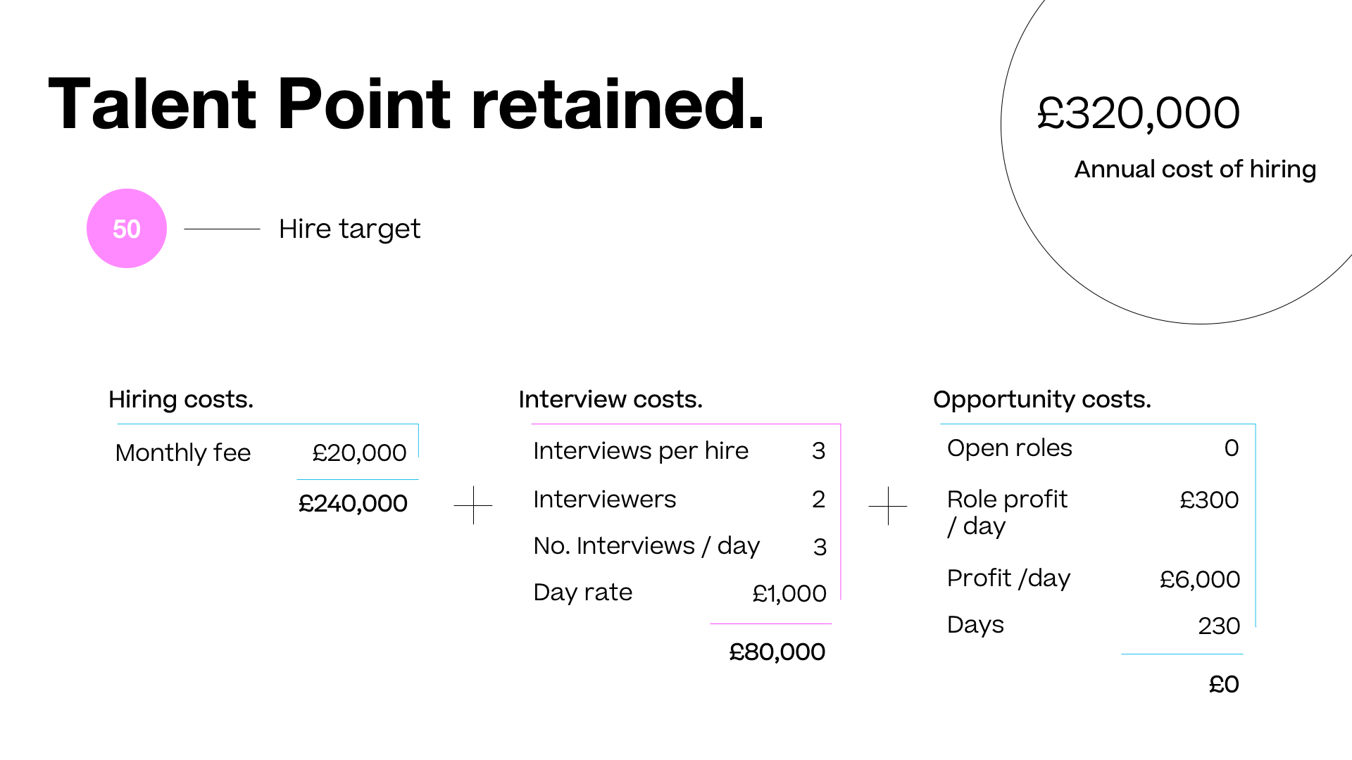 talent point retained service